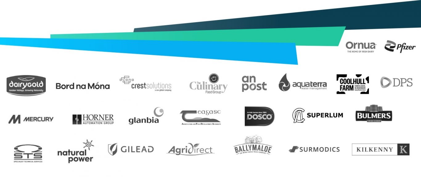 Leading Edge Group Clients we have worked with